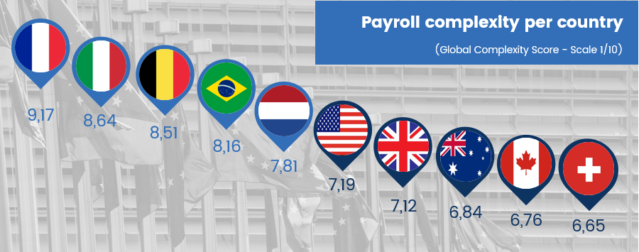 Payroll complexity 2017